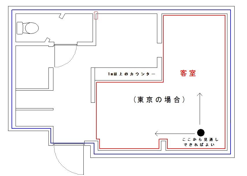 東京都の深夜営業許可の図面