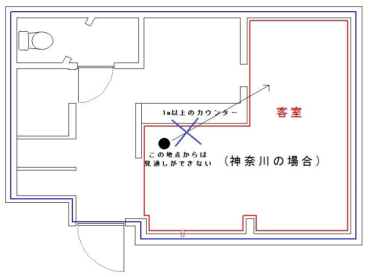 神奈川県の深夜営業許可の図面
